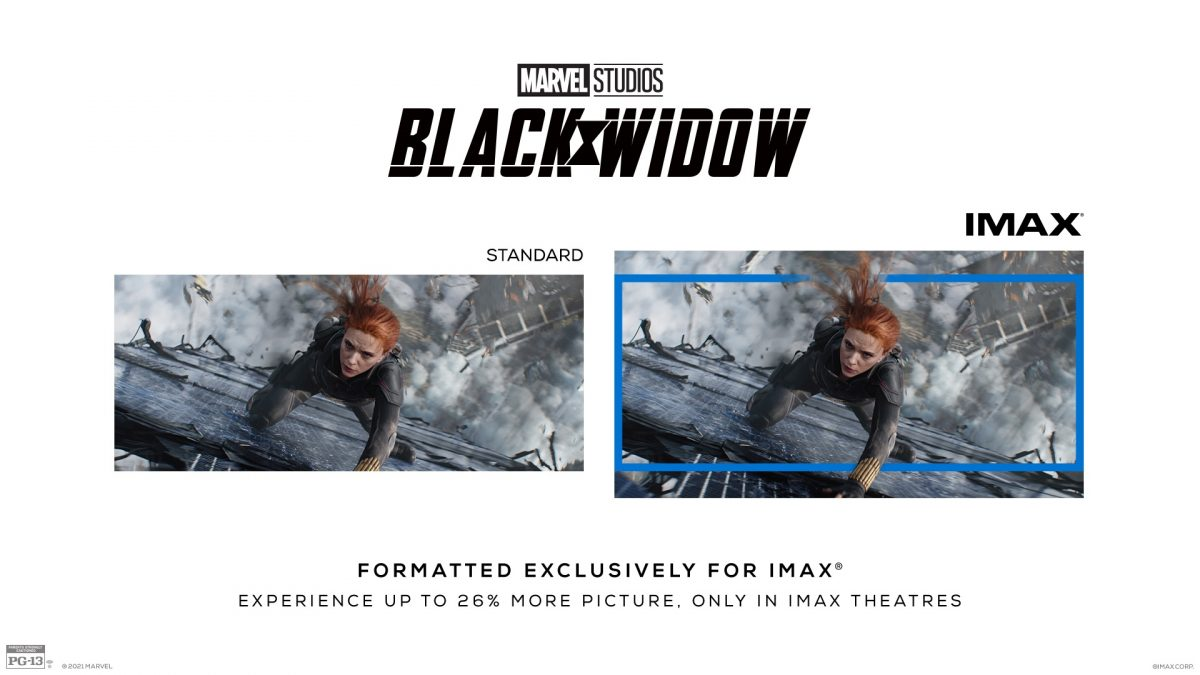 image depicting the difference in aspect ratio of IMAX vs. regular theaters